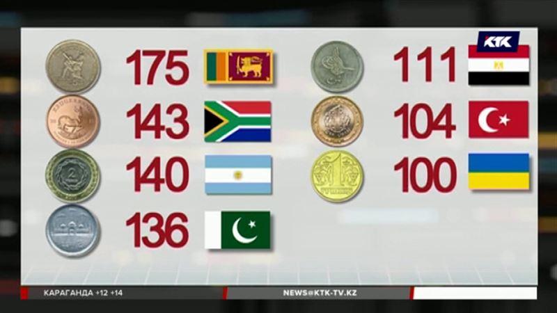 Семь стран находятся под угрозой обвала национальной валюты