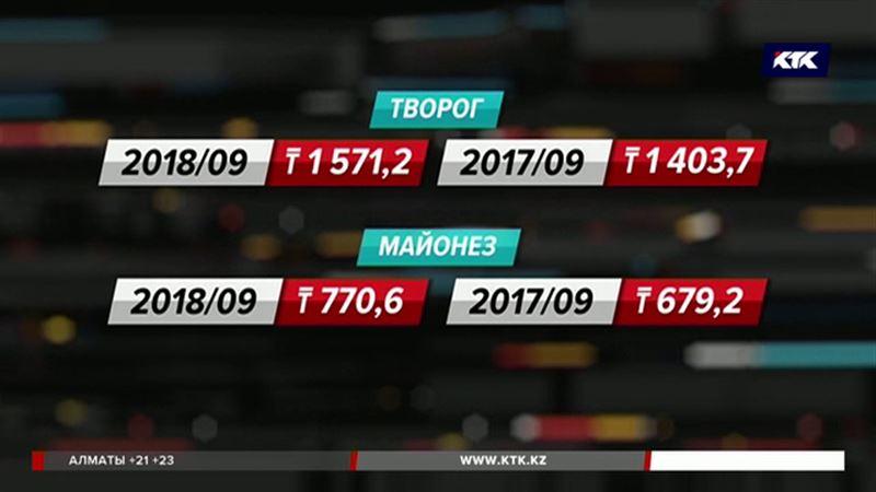 Цены на казахстанских прилавках исследовали аналитики