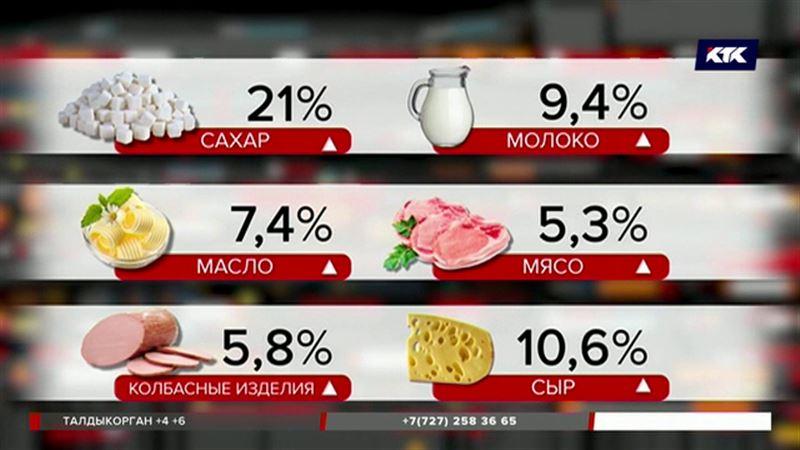 Мясо, сахар и сыр подорожали в Казахстане больше всего