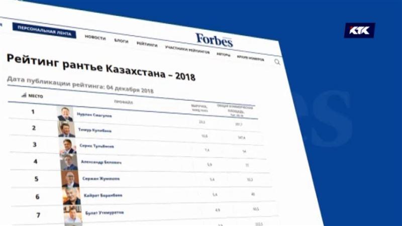Рейтинг рантье Казахстана: кто зарабатывает на недвижимости