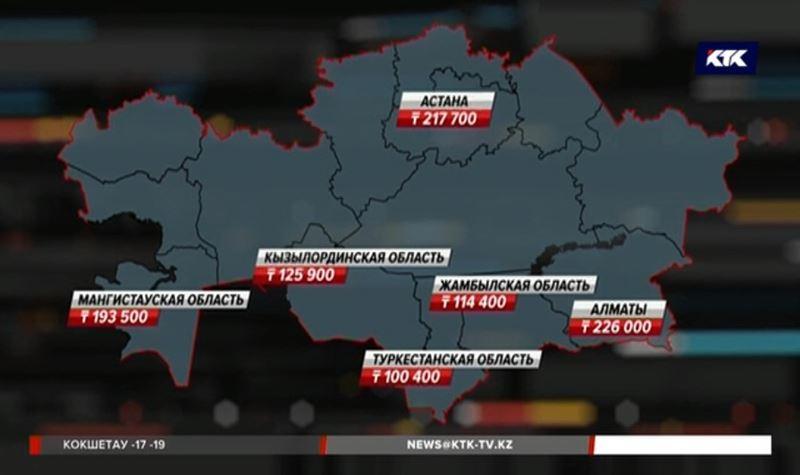 Казахстанцы стали зарабатывать больше на 10%