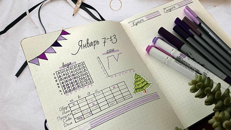 Блокнот в точку: как все успевать с bullet journal