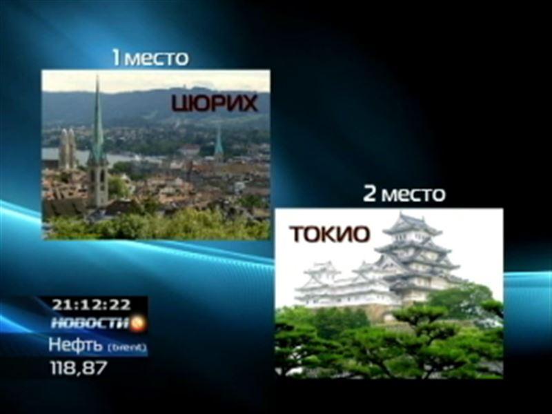 Токио потерял статус самого дорогого города мира