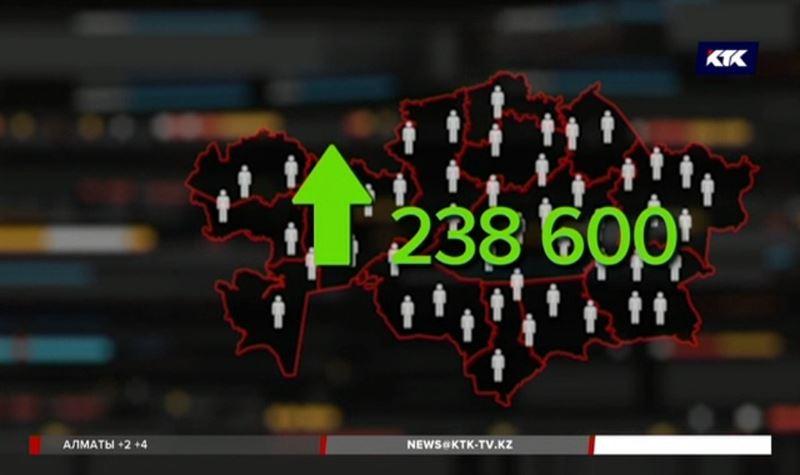 Выехало 42 тысячи, въехало 13: в Казахстане сложилось отрицательное сальдо миграции