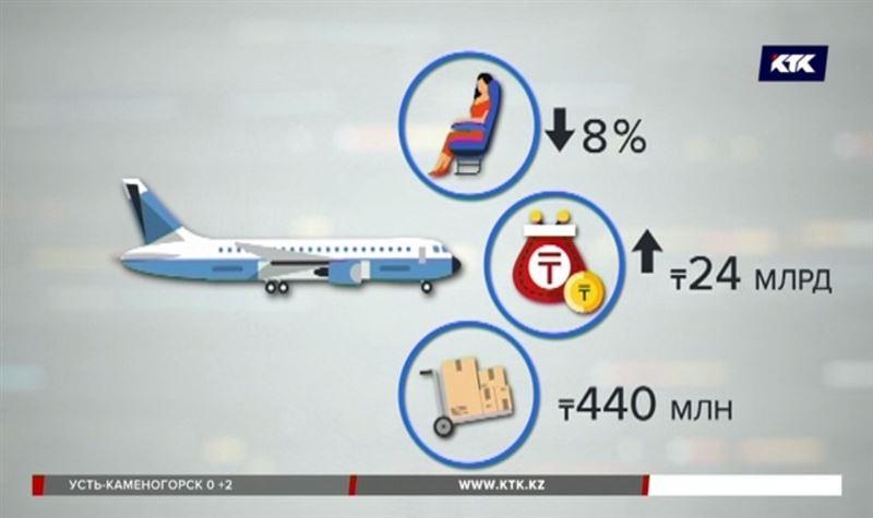 Казахстанцев отпугивают цены на авиабилеты