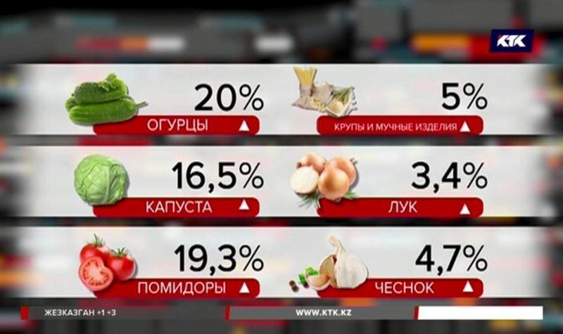 Огурцы дорожают, фасоль дешевеет – эксперты изучили ценники