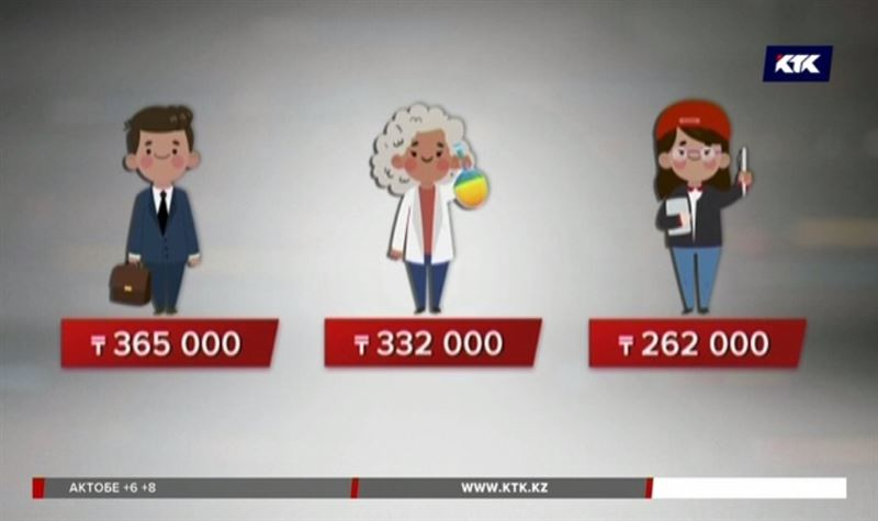 Кто в Казахстане зарабатывает больше всех – исследование