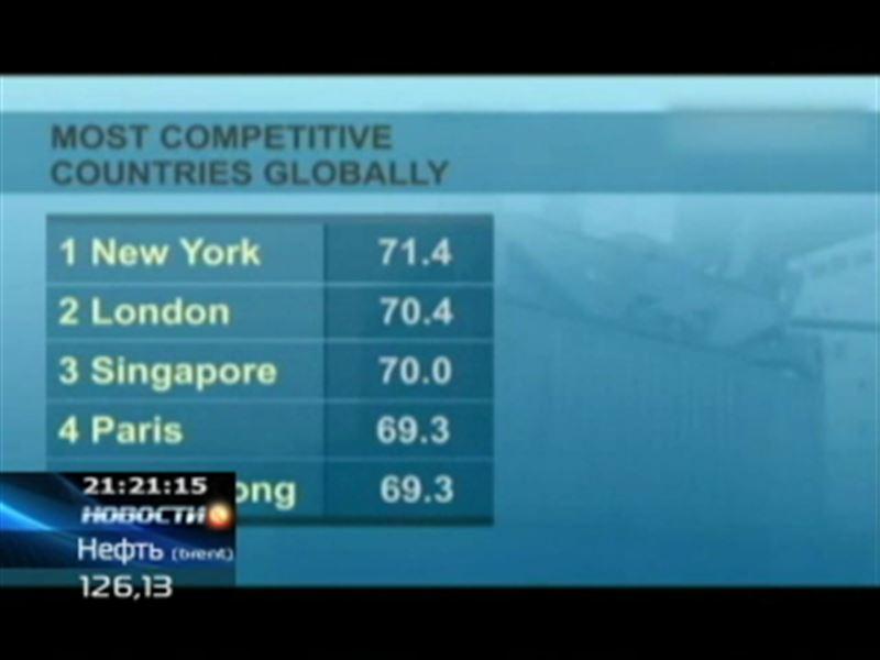 Алматы попал в список конкурентоспособных городов мира