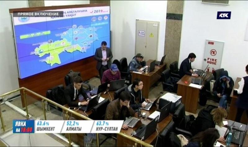 ЦИК: на выборах президента Казахстана проголосовало 77% электората