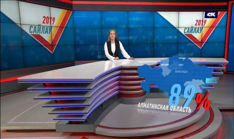 Алматы стал аутсайдером по явке избирателей на выборы