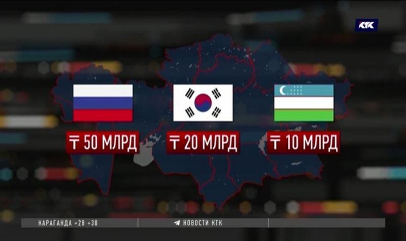 Чаще всего деньги в Казахстан переводят из России и Южной Кореи