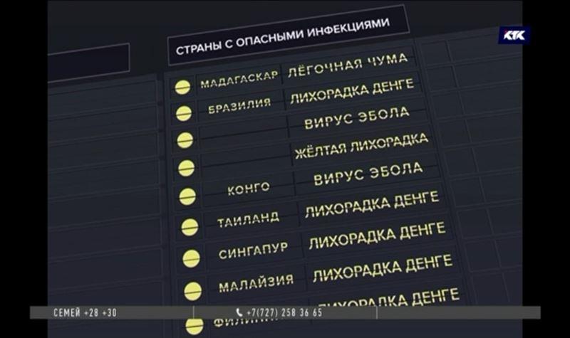Озвучен список стран, куда казахстанцам ехать не рекомендуется