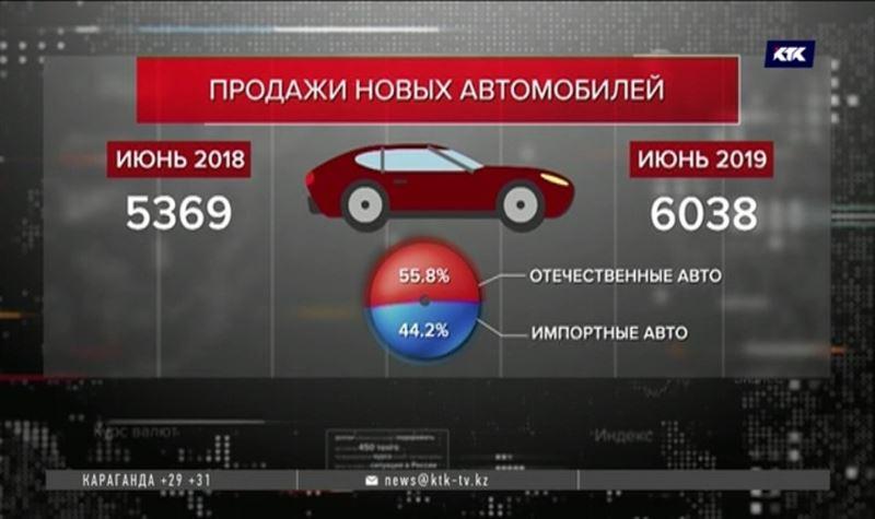 Казахстанцы активно покупают новые авто