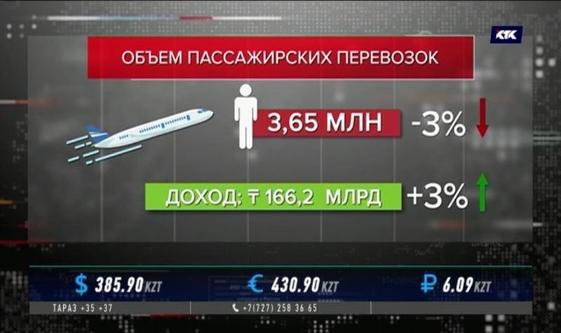 Казахстанцы стали меньше летать и ездить на поездах