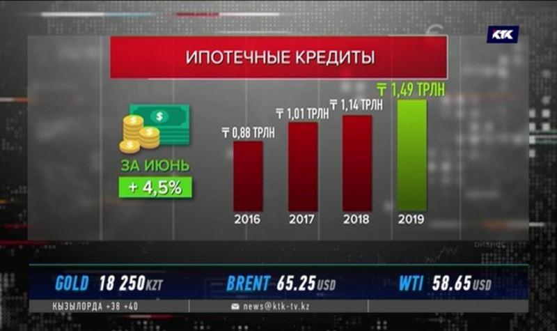 Казахстанцы стали чаще брать ипотеку на жильё