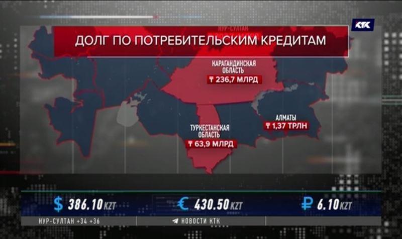 Алматинцы лидируют по набранным кредитам