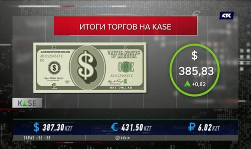 Курс доллара к тенге установил новый рекорд