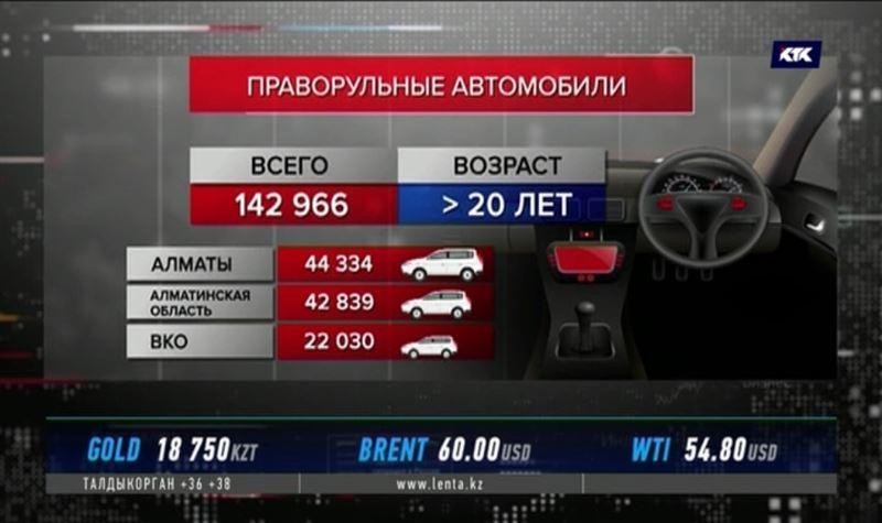 Количество праворульных авто на казахстанских дорогах уменьшается