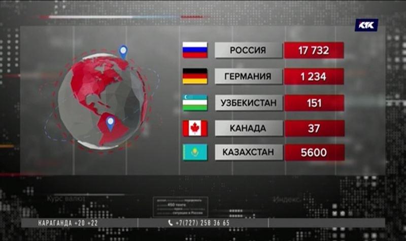 Отток населения Казахстана за рубеж увеличился