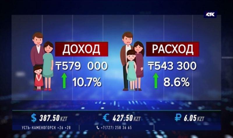 Средний доход казахстанской семьи – больше полумиллиона