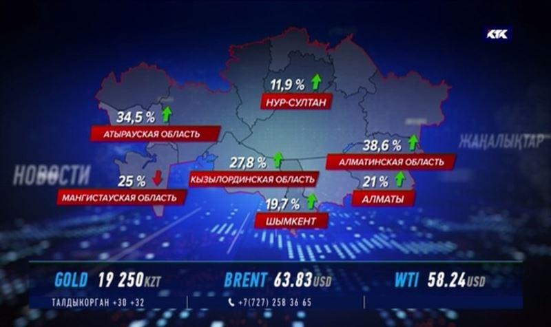 В Казахстане оформили более 200 тысяч договоров купли-продажи жилья
