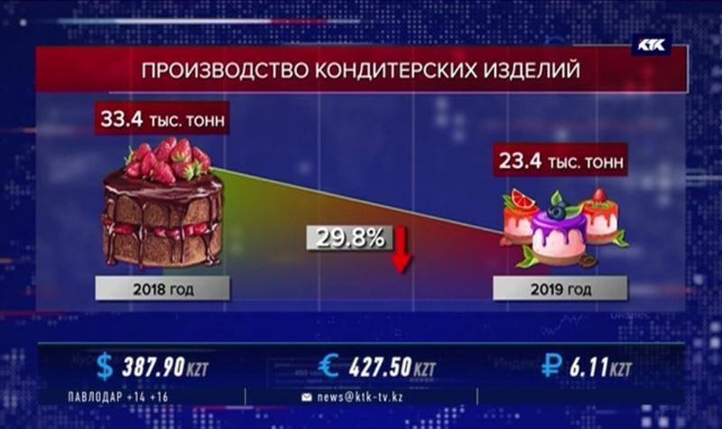 Казахстанских сладостей стало на тонны меньше