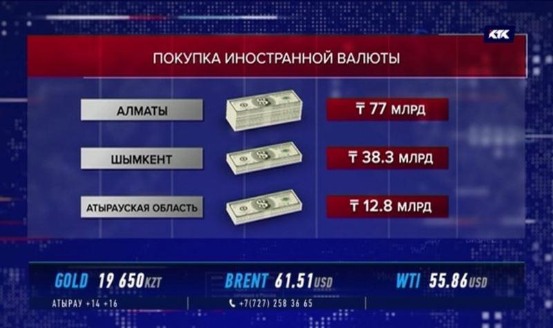Алматинцы рекордно скупают доллары и евро
