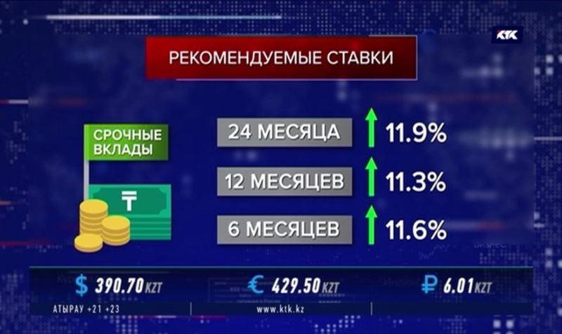 Фонд гарантирования рекомендовал банкам новые ставки по депозитам