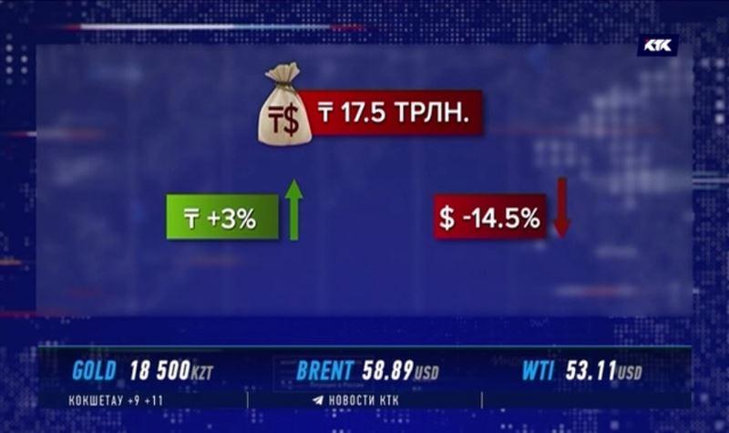 Большинство казахстанцев предпочитает хранить сбережения в тенге