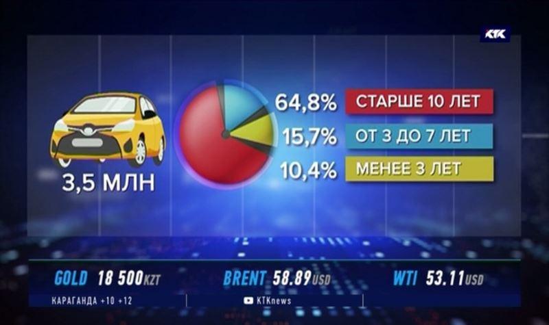 Казахстанский автопарк стремительно стареет