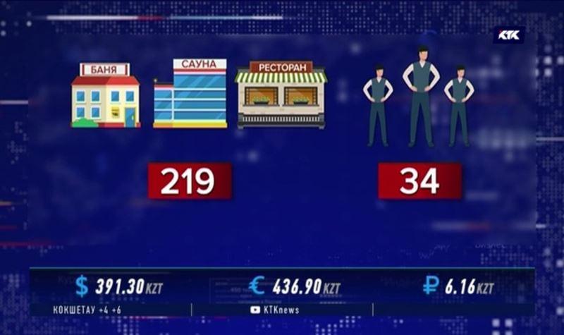Алматинские налоговики прошлись по баням и саунам