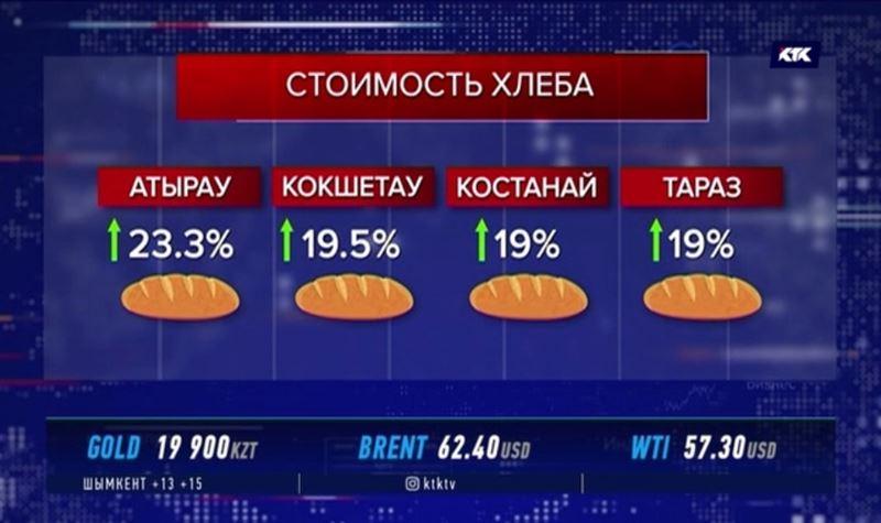 В Уральске хлеб взлетел в цене на 28%, а в Атырау – на 23%