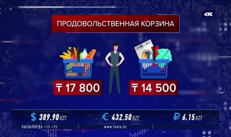 В казахстанском прожиточном минимуме на еду заложено 18 тысяч тенге
