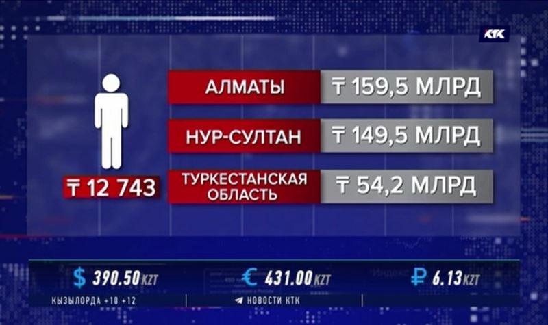 Алматинцы предпочитают безналичный расчёт