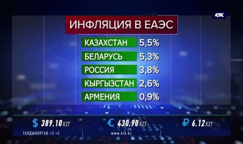 Инфляция в Казахстане выше, чем в других странах ЕАЭС