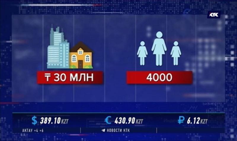 «Женская» ипотека: 4000 займов будут доступны казахстанкам