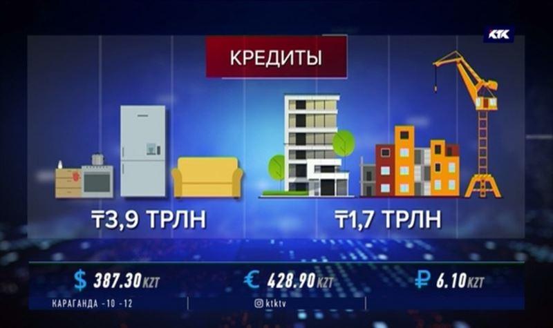 Казахстанцы стали брать меньше займов на бизнес