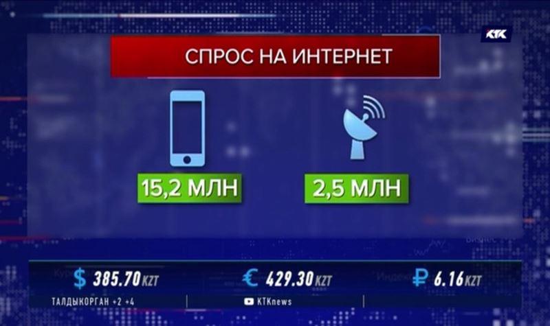 Интернет в Казахстане дешёвый, но не очень быстрый