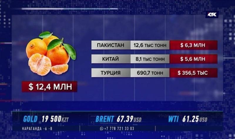 Какие мандарины едят казахстанцы