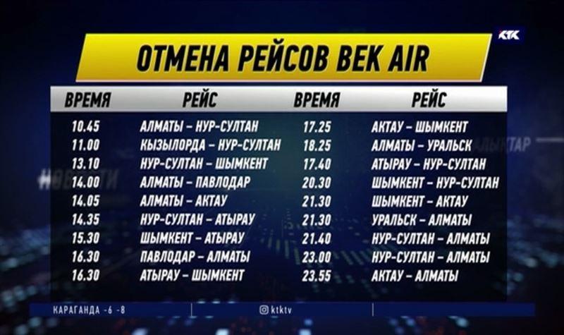 Полёты самолётов Fokker-100 временно запретили, деятельность Bek Air приостановлена
