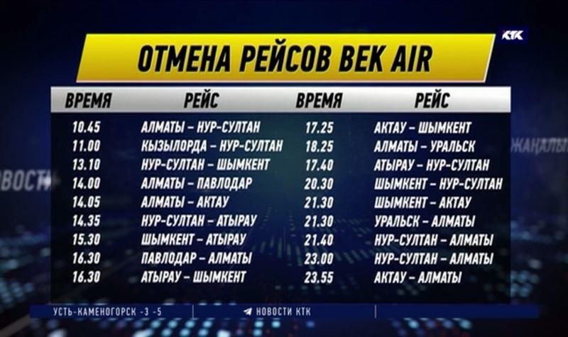 Деятельность Bek Air приостановлена