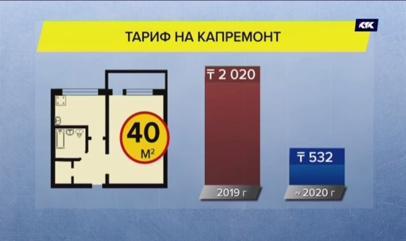 Казахстанцев ждёт реформа ЖКХ в 2020 году