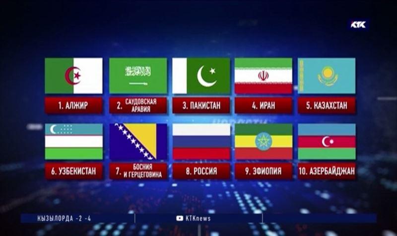 Британские эксперты отдали Казахстану пятое место в рейтинге стран, обязательных к путешествию
