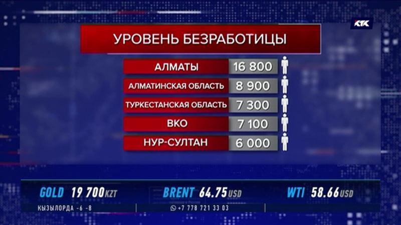 Биржа труда пополнилась на 3000 молодых казахстанцев