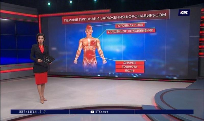Медики Китая: первые симптомы атипичной пневмонии – проблемы с пищеварительной системой