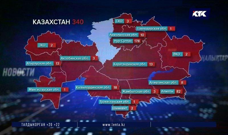 Кызылординская область стала лидером по числу зараженных за сутки