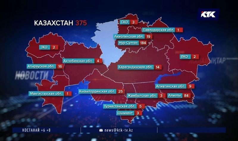 В Казахстане уже три жертвы коронавируса