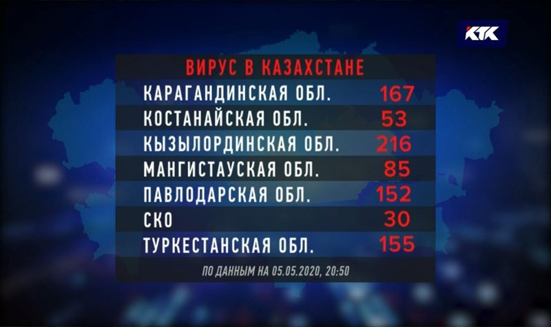 Коронавирусом в Казахстане в основном болеет молодежь от 20 до 25 лет