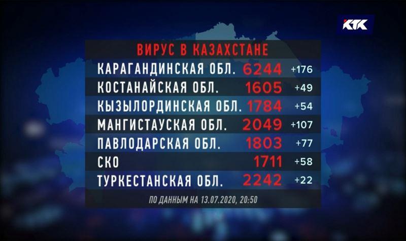 В Алматы за сутки зарегистрирован 231 новый случай КВИ