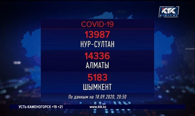 Число больных пневмонией казахстанцев увеличилось на 242